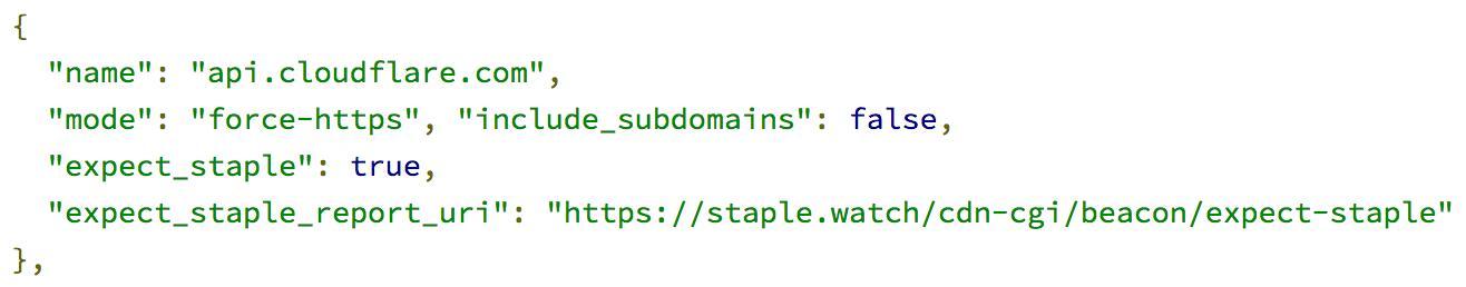 api.cloudflare.com in Chrome HSTS list